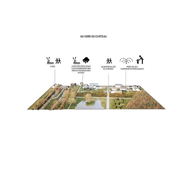 Réinventer le rural,Saffré,Lauréat